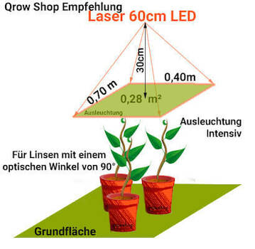 Laser 60cm Cree LED-Pflanzenlicht - Dual